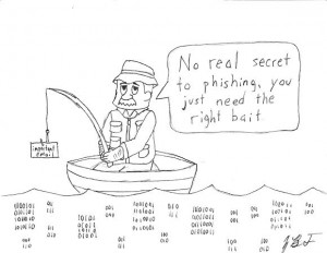 Phishing email attack. Cartoon by Blake Fajack.